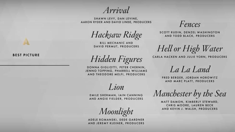Nominados al Oscar Mejor Película