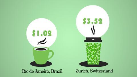 En Brasil y Perú están las ciudades más baratas par...
