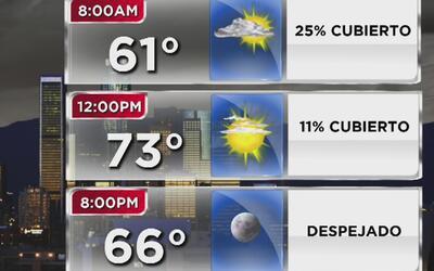 Jueves de cielo despejado y aumento de las temperaturas en Los Ángeles