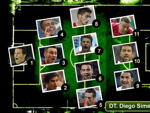 Te presentamos el Once ideal del fútbol de Europa, con los jugado...