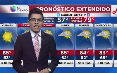 Temperatura estará en aumento para este 28 de octubre en San Antonio