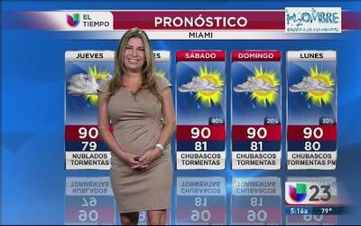Mucho calor y humedad para el sur de Florida