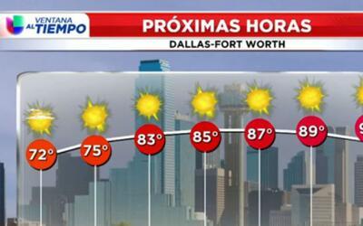 'Dallas en un Minuto': se pronostica un miércoles caluroso, húmedo y ven...