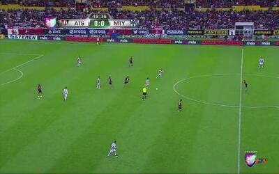 Highlights: Monterrey vs. Atlas - ONLY FOR VOD