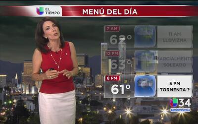 Lluvia y la posibilidad de tormentas en Los Ángeles