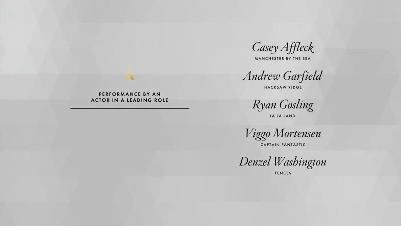 Nominados al Oscar Mejor Actor
