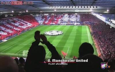 Los equipos que más llenan sus estadios