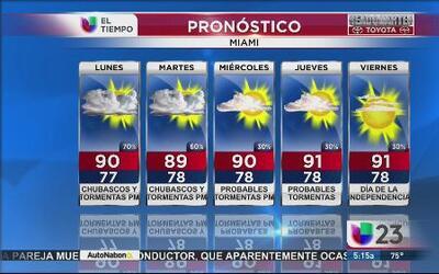 Condiciones del Tiempo: 30 de junio