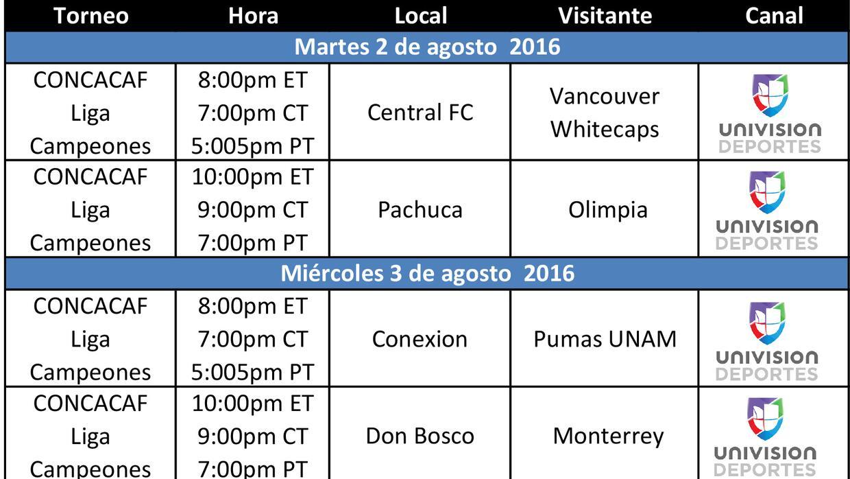 Futbol por tv 2 al 7 de agosto