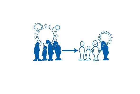 ¿Durante cuánto tiempo puede una persona con influenza contagiar a otras...