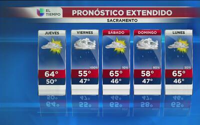Sacramento tendrá un jueves con cielos nublados