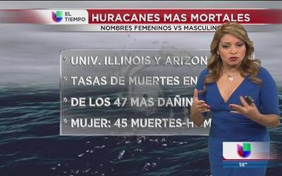 ¿Cuáles son los huracanes más mortales, los que tienen nombre de mujer o...
