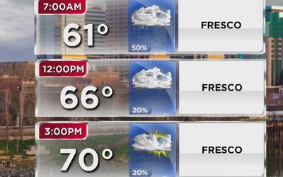 Prepárese para lluvias, humedad y cambios de temperatura este martes en...