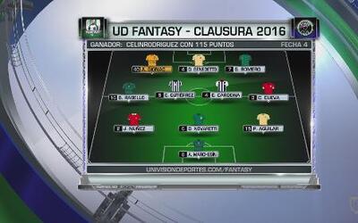 CELINRODRIGUEZ fue el ganador de la Jornada 4 en el UD Fantasy