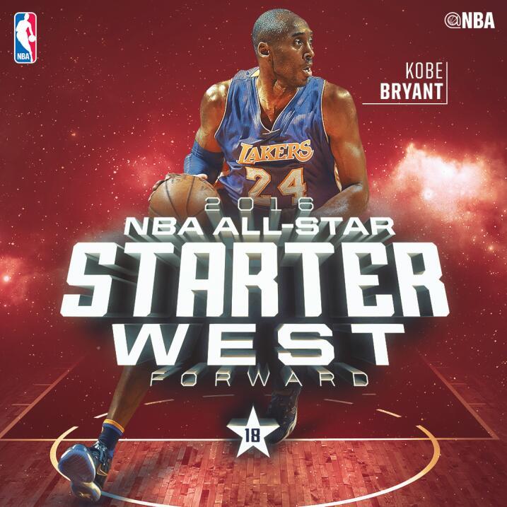Kobe Bryant (LAL) 1,891,614 votos - 18 veces selecccionado para el Juego...
