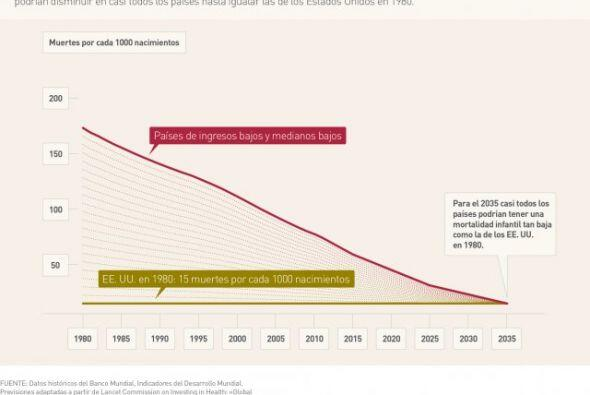 Si durante los próximos 20 años se realizaran las inversiones necesarias...