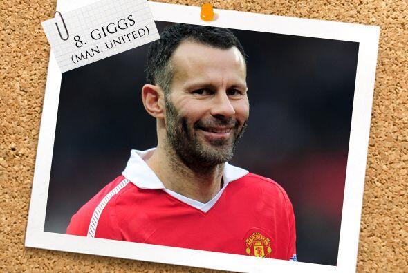 El veterano Ryan Giggs no ha perdido su talento ni su olfato de gol, com...