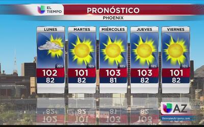 Continuarán las tormentas este lunes en Arizona