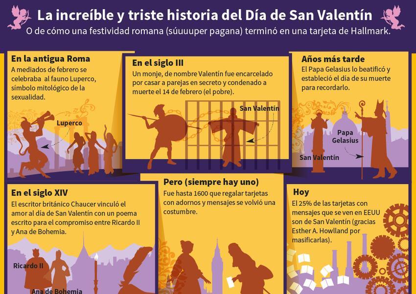 La historia detrás del Día de San Valentín