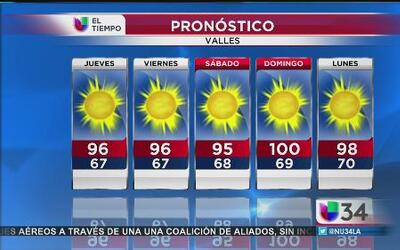 Advierten ola de calor y amenazas de incendios