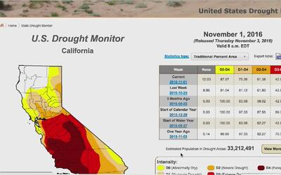 Lluvias durante el mes de octubre ha aliviado la sequía en California