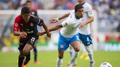 Atlas, Cruz Azul