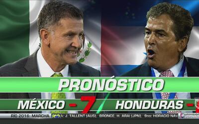 La Jugada Peligrosa: Pronóstico del México vs Honduras