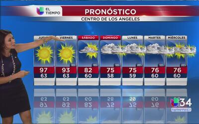 Se pronostica un jueves caluroso para Los Ángeles