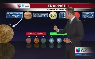 NASA descubre sistema solar con siete planetas