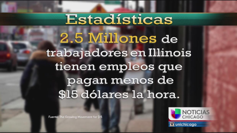 Cifras de trabajares ganando el mínimo en Illinois