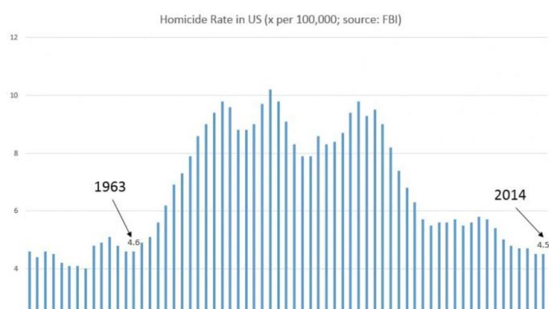 Detector de Mentiras | Noticias lineas crimen.jpg