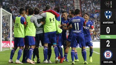 En Halloween, Cruz Azul se sacudió los 'fantasmas' y es campeón de Copa MX