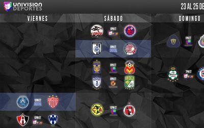Así La Agenda para el fin de semana con los duelos del Clausura 2...