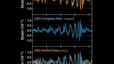 Ondas gravitacionales detectadas en Livingston y Hanford.