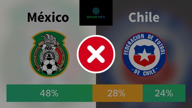 Los resultados de las Predicciones Sportify para la CAC Team%20-%20Mexic...