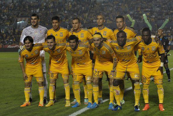 24. Tigres y su gran afición en  México lo colocan en el lugar 24 con 65...