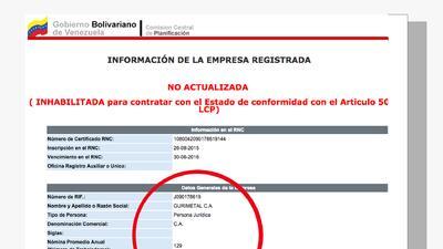 Estas son las empresas del dueño de LaMia que contrataron con el Estado venezolano