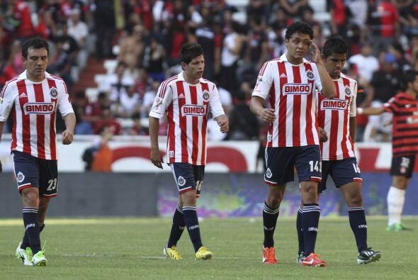 En comparación los refuerzos de Chivas se han quedado cortos en s...