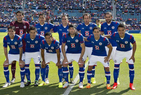 Cruz Azul se presentaba ante su gente buscando la victoria en la fecha 1.