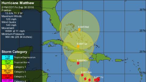 Weather Underground forecast warning cone for Matthew