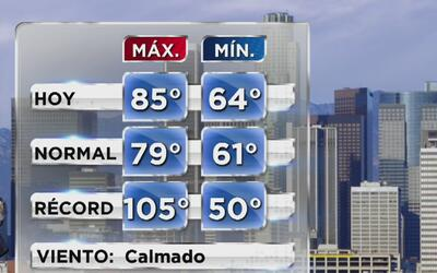 Alerta por las altas temperaturas de este miércoles en Los Ángeles y sus...