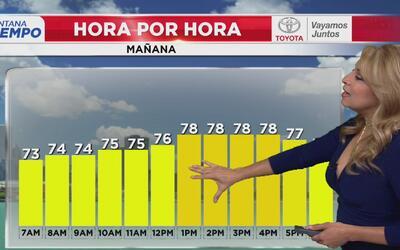 Clima fresco, el pronóstico del tiempo para este martes