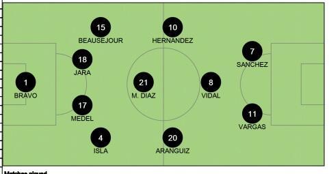 Análisis: Alemania y Chile inventan el micro-fútbol 24.jpg