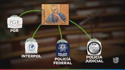 Nomina de 'El Chapo' expone en el juicio a funcionarios públicos y de seguridad en México