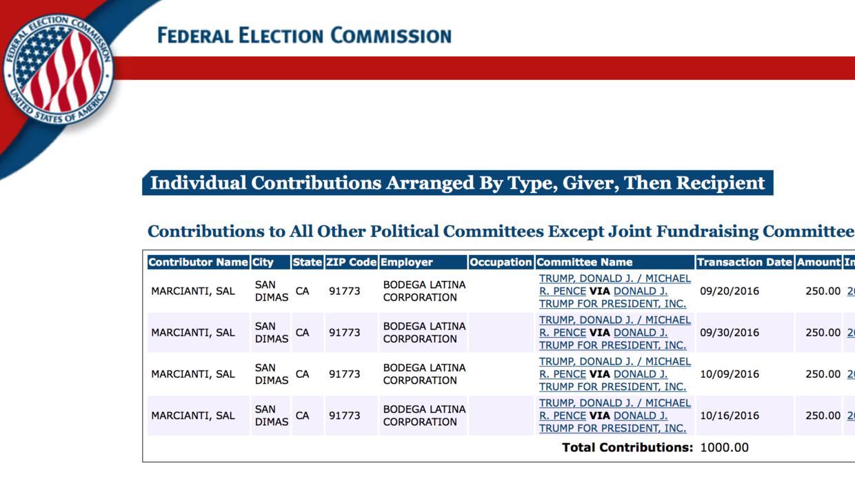 Los donativos registrados en la Comisión Federal de Eleccions.