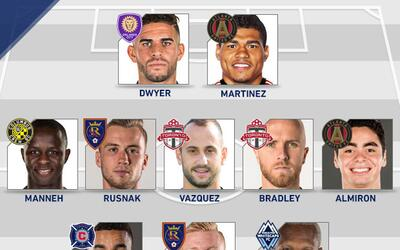 Ryan Johnson de Timbers elegido 'Jugador de la semana' en la MLS eds28-p...