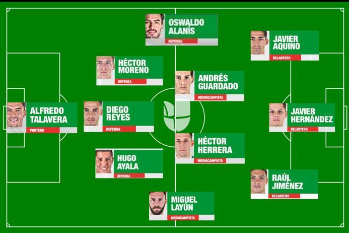 México paró de sufrir en Concacaf con estas 13 alineaciones 2honduras.jpg