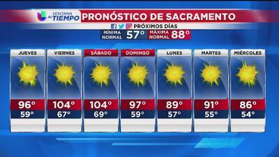 Pronóstico del tiempo – 21 de junio