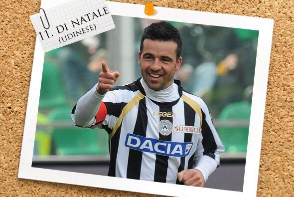 Era inevitable tener a otro atacante del Udinese, Antonio Di Natale.