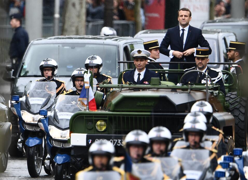 Desfiles Militares